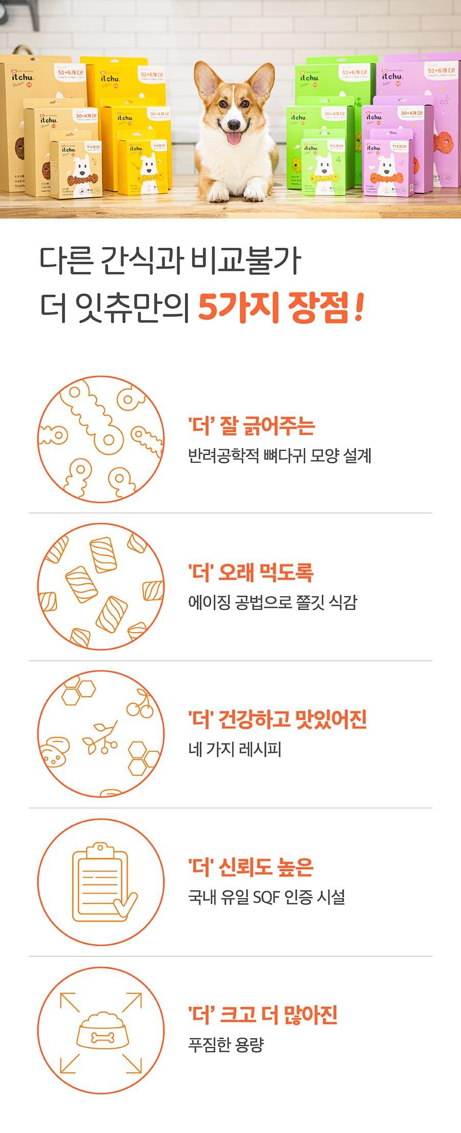 [EVENT] it 더 잇츄 옐로우 M (8개입)-상품이미지-5